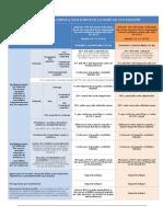 Conceptos cotizables y no cotizables 2014 - IFRA ASESORES