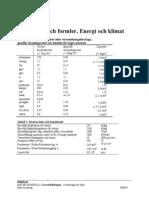Tabeller o Formler Energio Klimat