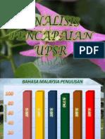 Analisis UPSR SKASA