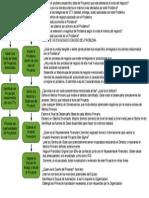 DMAIC Roadmap 1