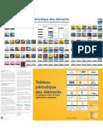 Tableau Periodique Des Elements