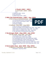 Vivekananda Life Chronology