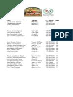 Autocross-Lista de Inscritos 2100