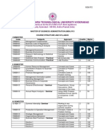 MBACoursestructure and Syllabus