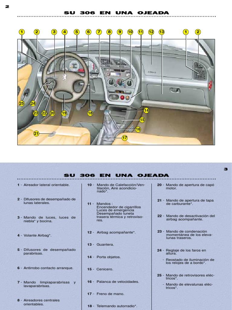 manual completo peugeot 306 rh scribd com manual taller peugeot 306 xn manual taller peugeot 306 xn