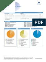 ProductScanReport 3