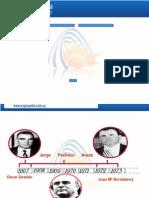 Periodo 1967-1973 Segun ANEP-Codicen (Uruguay)