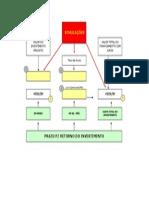 Planilha Calculo Retorno Investimentos (2 4 9 1 )