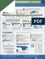 World Bank3 Spanish Poster