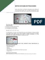 DOMINÓ MATEMÁTICO DE SUMA DE FRACCIONES
