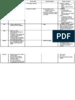 Filosofía - Cuadro de doble entrada de las páginas 8, 9, 10 y 11.