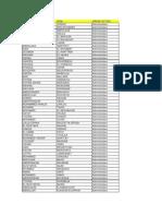 Copie de Copie de Ingenieurs Architectes Administrateurs Des Collectivites Locales Promus 2012 (1)