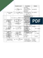 Tabel Calcule Proiect _ SRE