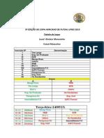 Tabela de Copa 2013