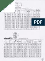 Tabelas de Perfis Ipn, Heb, Ipe, Hea (Din 17100)
