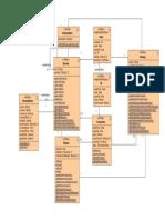 AlgoTrader UML Model