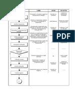 Procedimento - Calibracao de Equipamentos[1]