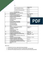 Materi Akuntansi Internasional