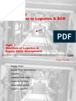 OMGT2085_Topic01_Overview of Logistics & Supply Chain Management