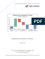 Waterfall Chart Component