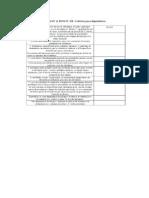 Citerios Dsm-IV Dependencia Alcool
