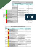 GyM_CEQ_PGE04_A05 Matriz de Control Operacional de Mantenimiento (Ver. 02)