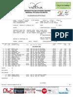 Classifica Ufficiale TUF B4-B5