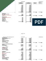 Proposed Pta Budget 2009 2010