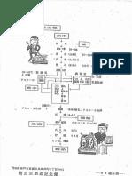 [RECIPE] 菊正宗 樽酒 清酒製造工程