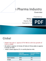 Pharma Industry Overview