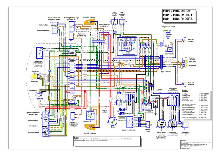 r100rs rt wiring diagram public rh scribd com bmw r100rs wiring schematic bmw r100 wiring schematic