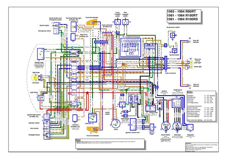 r100rs rt wiring diagram public rh scribd com 1982 bmw r100rt wiring diagram bmw airhead wiring diagram