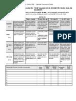 Auto y co-evaluacion Trabajo en Equipo