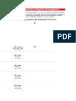 La elaboracion de los Proyectos de Investigacion.doc