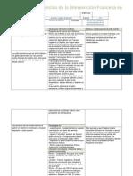 MIII-U3- Actividad 3. Causas y consecuencias de la Intervención Francesa en México.