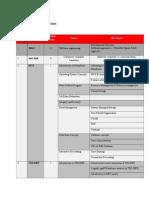 Training Curriculum - Mainframe