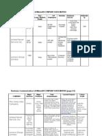 Company Data Matrix 0915