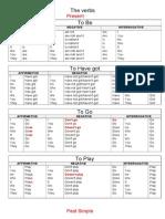 the verbs