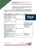 21 CFR 11 Checklist