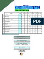 IX Campeonato de Fútbol Sala clasificacion primera jornada