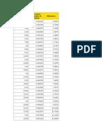 tabla de fracción de pulgadas