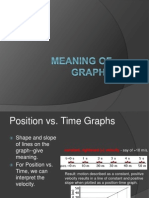 Meaning of Graphs