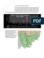 KPD Sector 4 Crime Comparison (GBR)