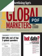 Global Marketing 2008