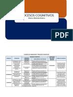 PROCESOS COGNITIVOS.pdf