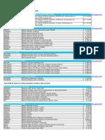 Preturi Lista Semnalizare Si Detectie Incendii Ge 2009-1