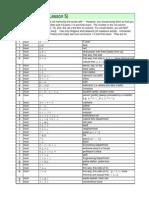 JAPN1001+Vocab+List+ L5