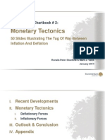 Monetary Tectonics Inflation vs Deflation Chartbook by Incrementum