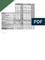 4 Annex B_budget_progres l e b a n e