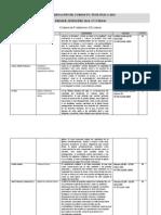 Descripción de cursos FGT 2014